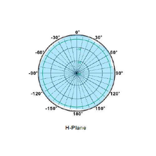 RFOM-2425-13D-1