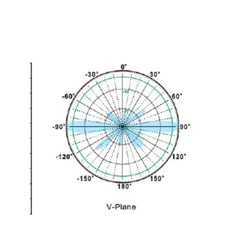 RFOM-2425-13D-2a