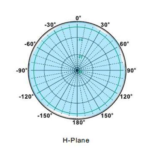 RFOM-3.65D-13-0002
