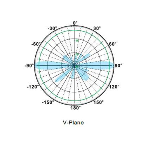 RFOM-3.65D-13-0003