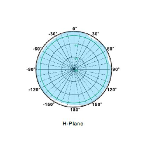 RFOM-3338-13Dpatt
