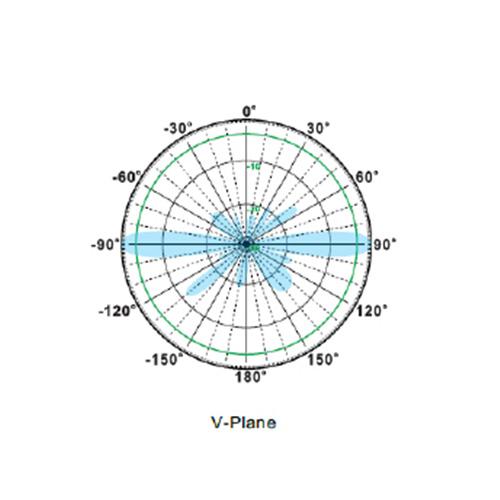 RFOM-3338-13Dpatt1