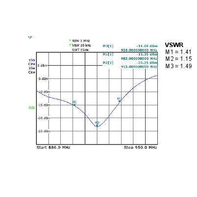 TG-MM915-9dia2