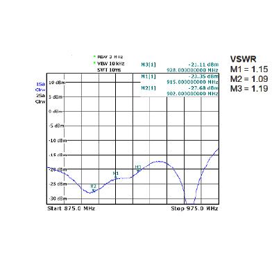 TG-Y915-14_Dia2