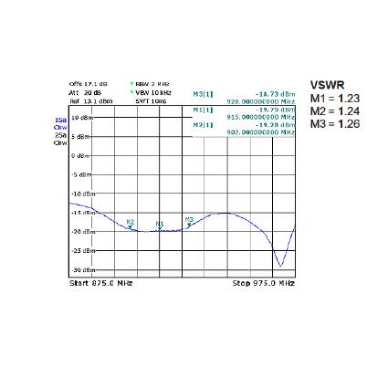TG-Y915-15_Dia2