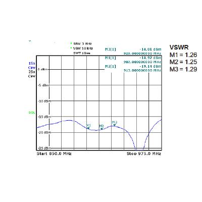 TG-Y915-17_Dia2