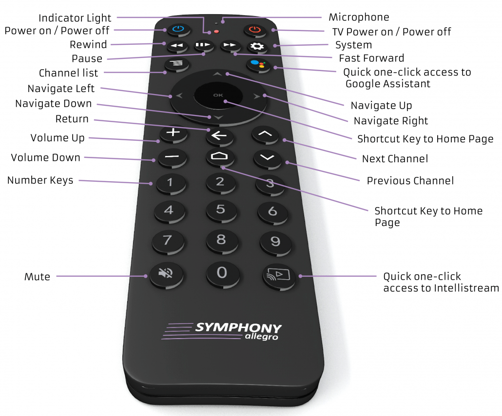 remote-features